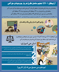 Community Brochure Urdu